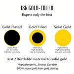 gold vs gold filled vs gold plated