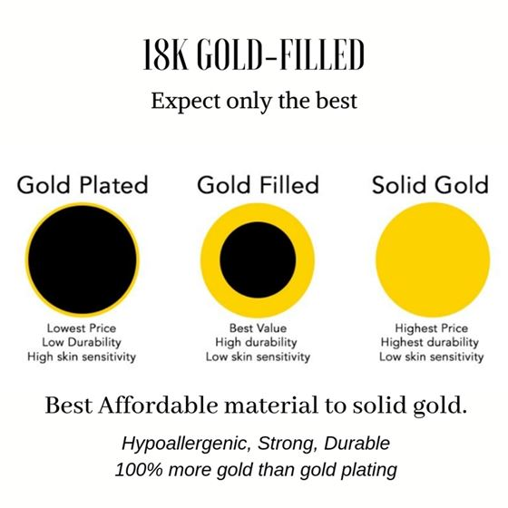 Gold Filled VS Gold Plated Guide
